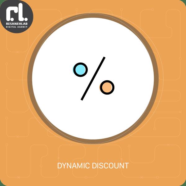 All In One Discount, nopCommerce plugin,